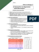 FT5_DiagOmbro2(1)
