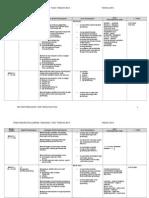 RPT Fizik F5 2014