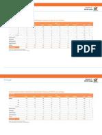Nº establecimentos hot em funcionamento 2013-2001 - Por NUTS II e por Tipologias
