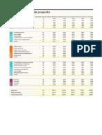 Presupuesto de Proyectos(3)1