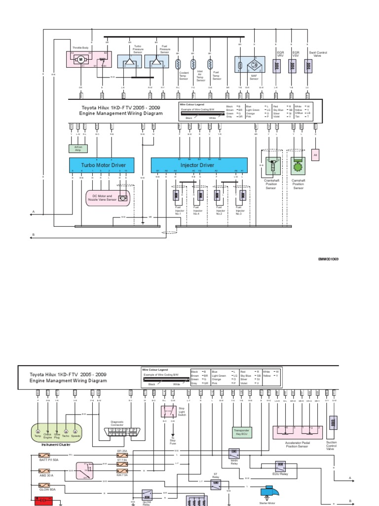 Toyota Hilux Wiring Diagram 2005 - Wiring Diagrams on