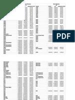 Installment Pricelist