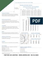 LEDPHD RX24 Troffer Spec Sheet_2x4_Form-2