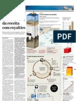 PETR-2009-08-31-Governo só usa 21,28% da receita com royalty