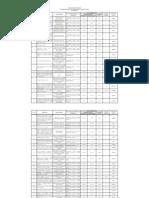 4gps7_Lista Proiecte Contractate POS DRU 31 August 2013
