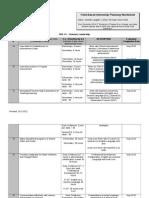 field based internship plan - final