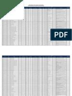 Relacion de Plazas Adicionales Ugel02 07