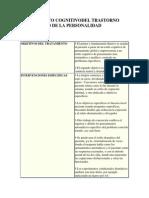 TRATAMIENTO COGNITIVODEL TRASTORNO HISTRIÓNICO DE LA PERSONALIDAD