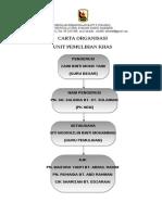 Carta Organisasi Pemulihan