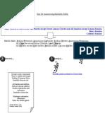 Tips for Memorizing Solubility Table