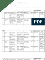 SAP-Akuntansi Sektor Publik