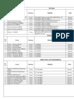 List of Programme