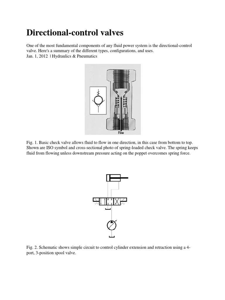 Pneumatic flow control valve symbol images symbol and sign ideas directional control valves valve actuator buycottarizona buycottarizona