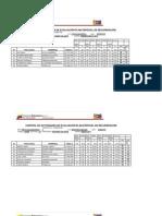 CONTROL DE ACTIVIDADES DE EVALUACIÓN PER SECCION 03 CAL. MAT A. FIS.