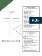 Justification - Sanctification Cross - Portrait Drawing