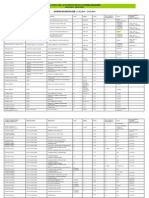 Planificarea Examenelor Sesiunea Iarna 2013-2014