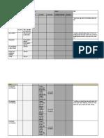 Tabela Pre Dimensionamento