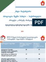 ფონდი ნატახტარის 2013 წლის ანგარიში