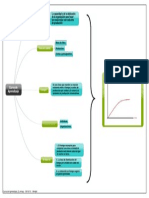 Curva de Aprendizaje faby.pdf