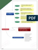 Departamentalización manu.pdf