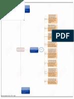 Estructuras organizativas faby.pdf