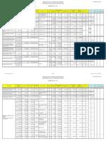 Elenco Analitico Gare Progetto Case 280909