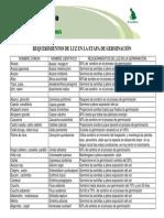 La luz en la germinación.pdf