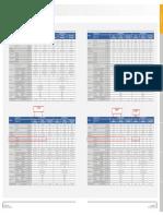 Oro Kondicionieriu GREE Comercial Katalogas 2012