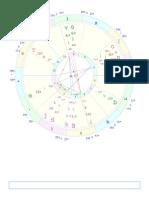 Natal.Chart.pdf