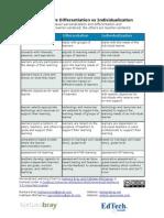 bb-km-personalizedlearningchart-2012