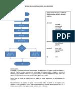 ALGORITMO_CALCULO_DEL_MAYOR_DE_DOS_REGISTROS.docx