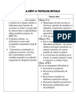 ANALIZA SWOT A TESTELOR INITIALE mih.docx