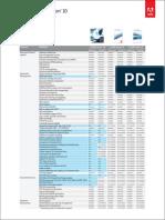coldfusion-comparison.pdf