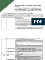 Standarde Acreditare Anexa HG Nr 21