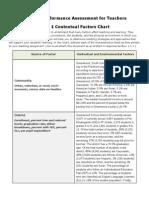 contextual factors chart1