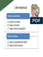 Tema1-La_empresa (1).pdf