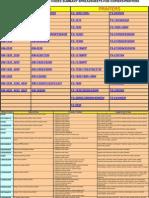 Kyocera-Service-Error-Codes-Summary.pdf