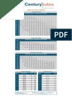 century tubos-tabela-para-tubos-quadrados.pdf