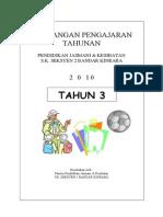 RPT PJK THN32010