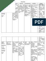 Drug Study- Prostate Adenocarcinoma
