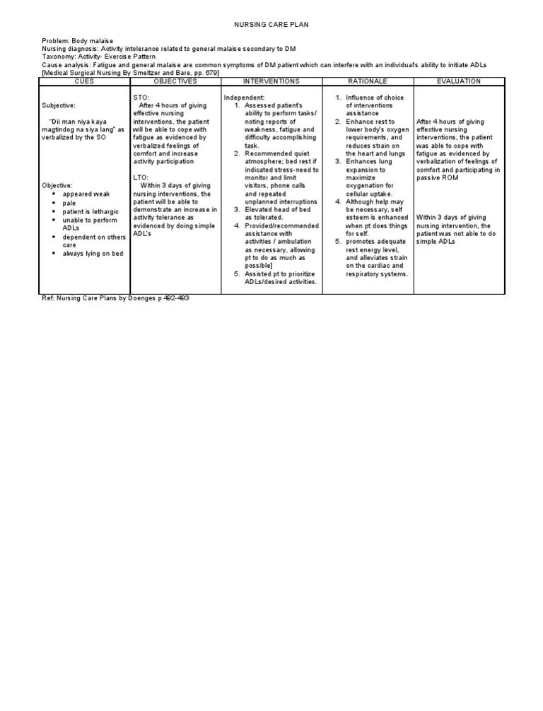 NURSING CARE PLAN Problem: Body Malaise Nursing Diagnosis ...