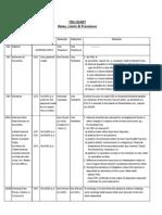 TDS_chart_amended__www.accounts4tutorials.com.pdf