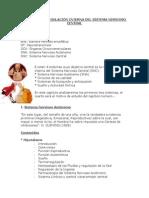 Sistema Nervioso Autonomo .doc