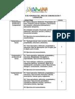 comunicacion CONTENIDOS