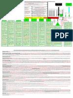 Diagrama profético y datos complementarios