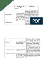 análisis comparativo plan Simón Bolívar