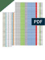 Cuadro de datos para los ambientes del piso 2.xlsx