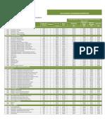 Listas de Precios Herbalife Jan 06 2014 - Distribuidores