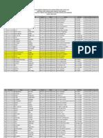 Daftar Nama Gpai Yang Plpg 2013