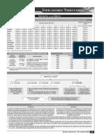 Estructura Impositiva de Las Rentas de PN